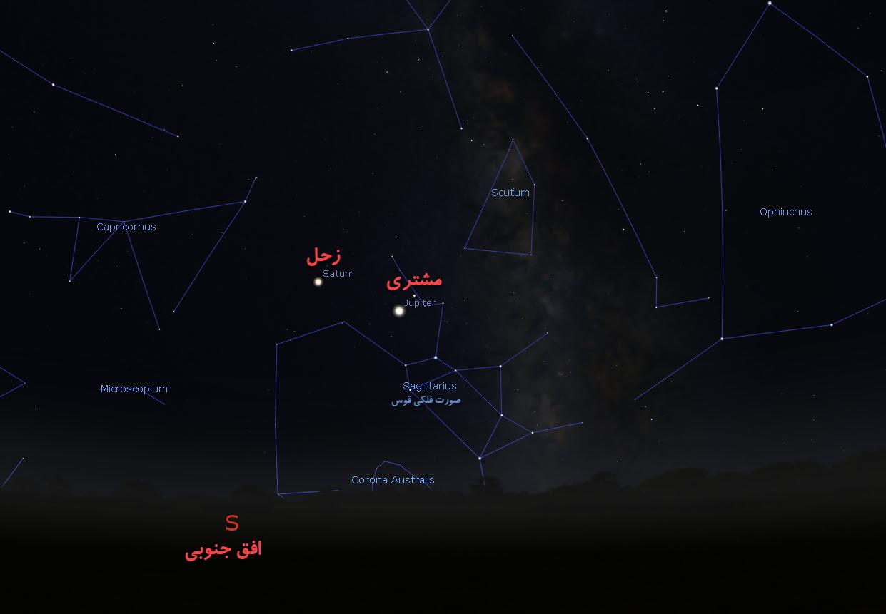 نقشه موقعیت زحل و مشتری در آسمان شب